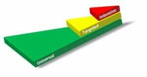 MTSS Framework Introduction 2021 2022 p2